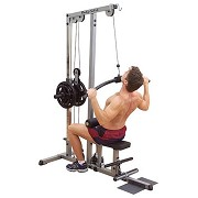 Weight/Resistance Training